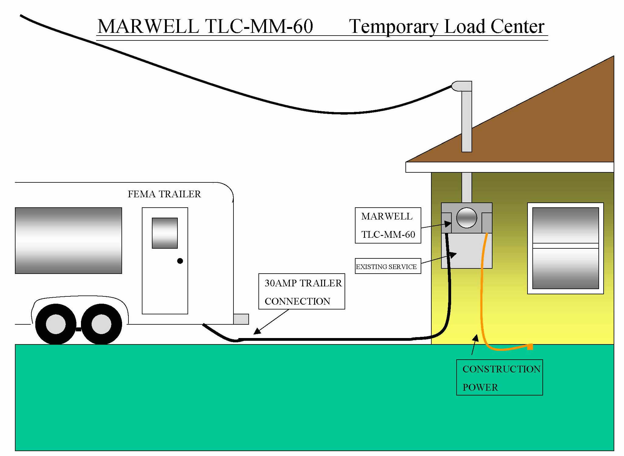 Marwell Corp 30 Amp Male Plug Wiring Diagram 1800 Tlc 120 Rv This Adapter Was Originally Designed For Use With The Fema Trailers During Katrina Disaster What Does Is Allows